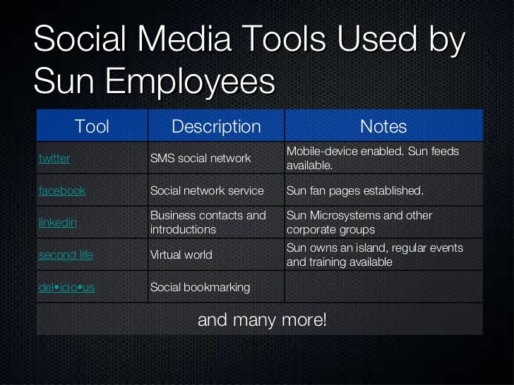 Social Media Tools Used by Sun Employees Tool Description Notes twitter SMS social network Mobile-device enabled. Sun feed...