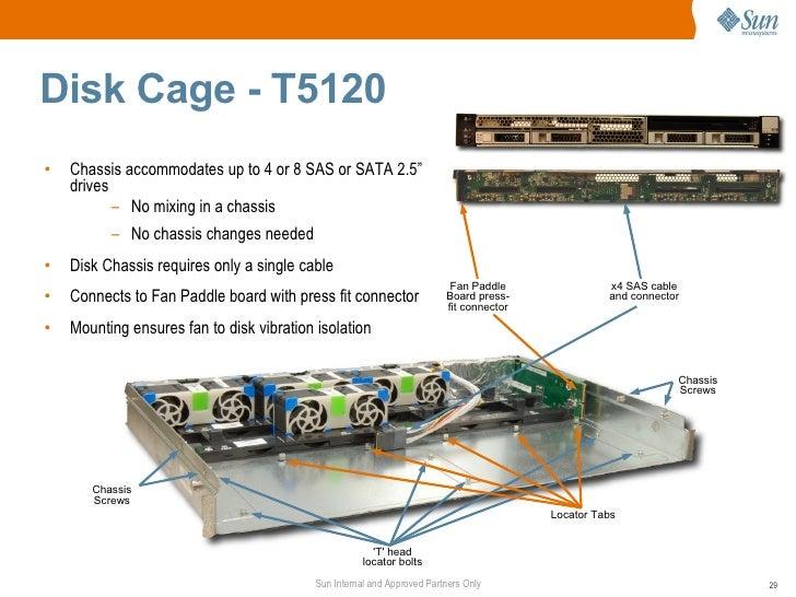sun sparc enterprise t5120 and t5220 servers technical presentation 29 728?cb=1315172472 sun sparc enterprise t5120 and t5220 servers technical presentation  at eliteediting.co