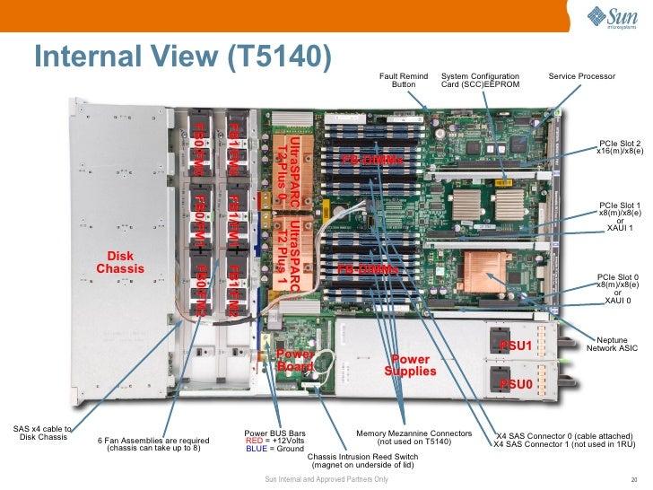 sun sparc enterprise t5140 and t5240 servers technical presentation 20 728?cb=1315172892 sun sparc enterprise t5140 and t5240 servers technical presentation  at eliteediting.co