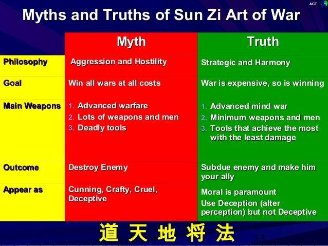 sun su art of war pdf