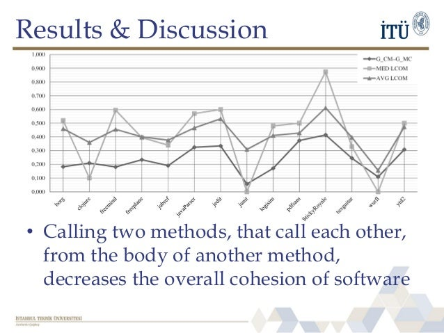 Results & Discussion • Calling two methods, that call each other, from the body of another method, decreases the overall c...