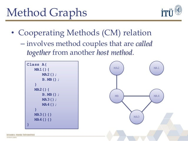 Method Graphs • Cooperating Methods (CM) relation – involves method couples that are called together from another host met...
