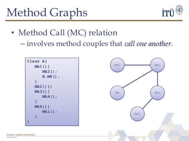 Method Graphs • Method Call (MC) relation – involves method couples that call one another. Class A{ MA1(){ MA2(); B.MB(); ...