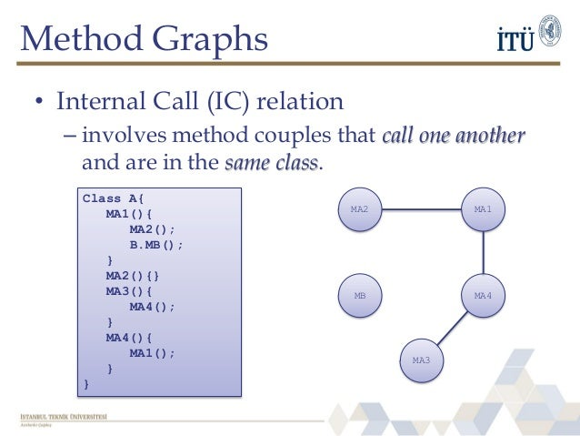Method Graphs • Internal Call (IC) relation – involves method couples that call one another and are in the same class. Cla...