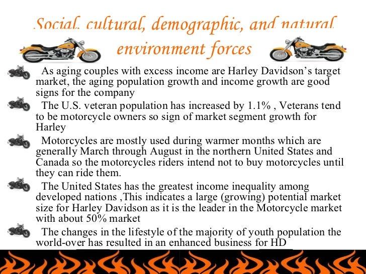 harley davidson internationalization Produto seminovo - original harley-davidson r$1755,00 comprar motyl gear motul 75w90 - câmbio - 24800 produto novo - marca motul r$95,00 comprar.