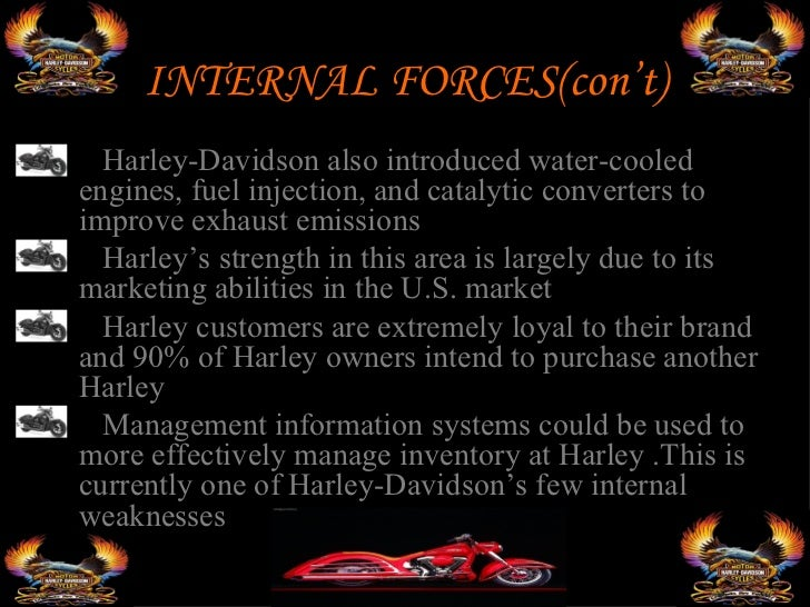 Porters five forces analysis of harley davidson