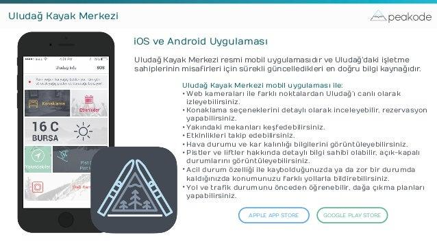 peakodeUludağ Kayak Merkezi iOS ve Android Uygulaması Uludağ Kayak Merkezi resmi mobil uygulamasıdır ve Uludağ'daki işletm...