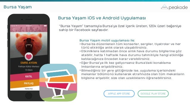 """peakodeBursa Yaşam Bursa Yaşam iOS ve Android Uygulaması """"Bursa Yaşam"""" tamamıyla Bursa'ya özel içerik üreten, 120k üzeri b..."""