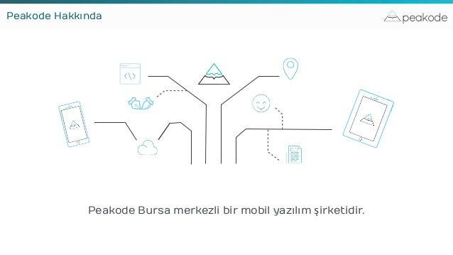 peakodePeakode Hakkında Peakode Bursa merkezli bir mobil yazılım şirketidir.
