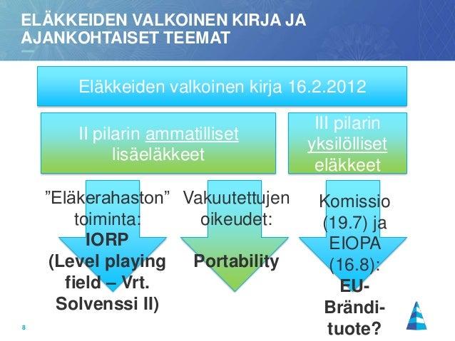 Suomalainen kokonaiseläketurva - Miten EU-sääntely siihen vaikuttaa?