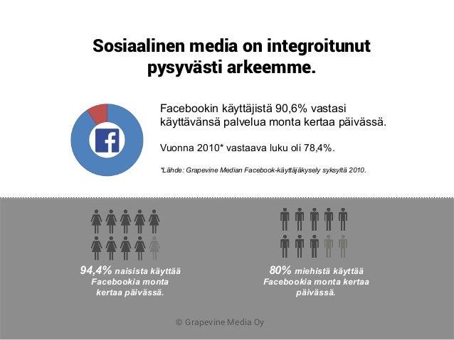 sosiaalinen media ensimmäistä kertaa fantasia