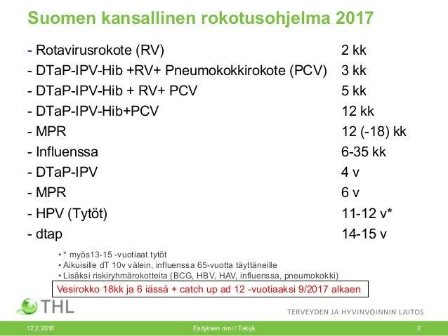 Suomen Rokotusohjelma