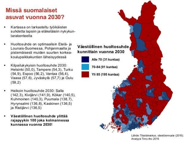 Huoltosuhde Suomi