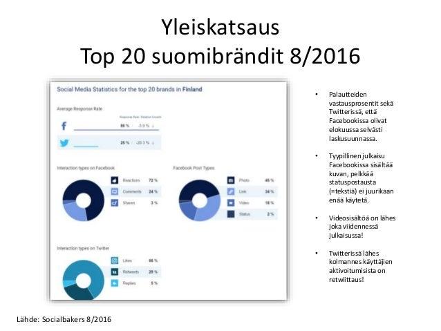 Suomibrändit somessa 8/2016 Slide 2