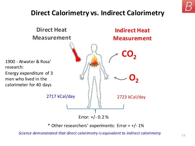 calculation for calorimetry