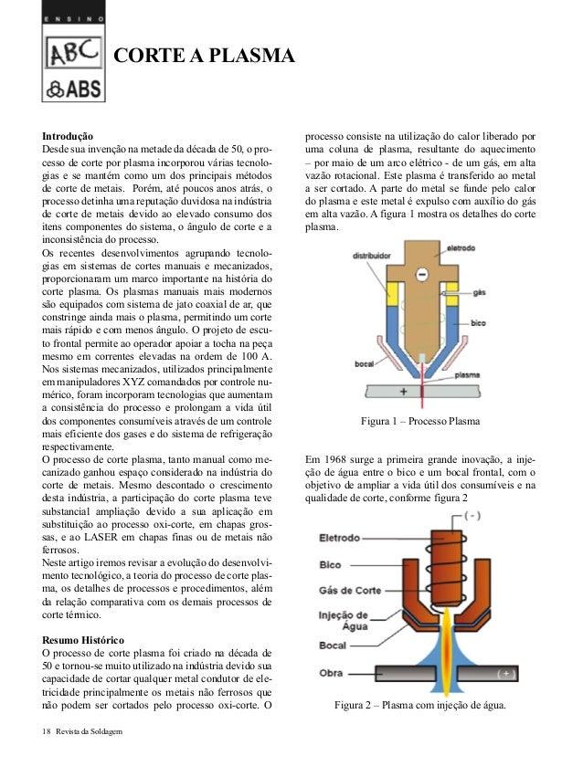 CORTE A PLASMAIntrodução                                               processo consiste na utilização do calor liberado p...