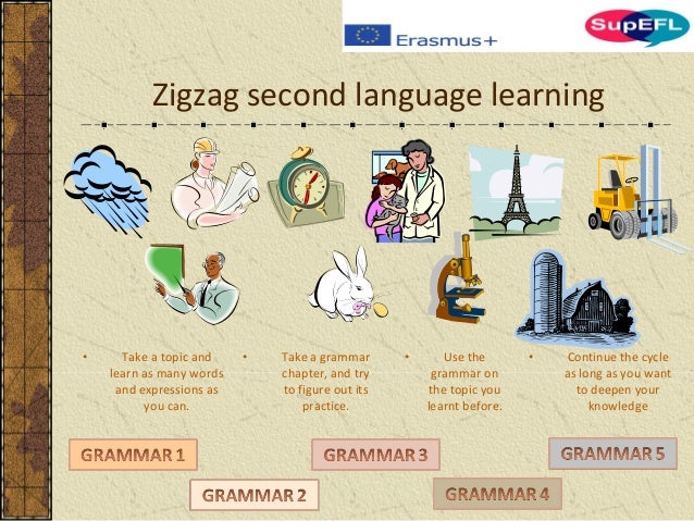 • Take a grammar chapter, and try to figure out its practice. Zigzag second language learning • Take a topic and learn as ...