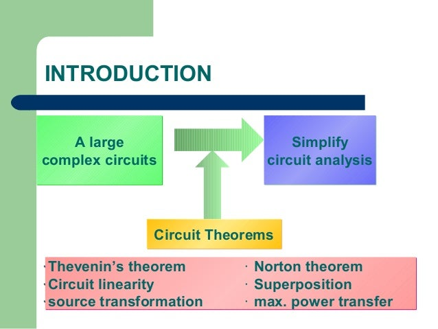 INTRODUCTION A large complex circuits  Simplify circuit analysis  Circuit Theorems ‧Thevenin's theorem ‧Circuit linearity ...