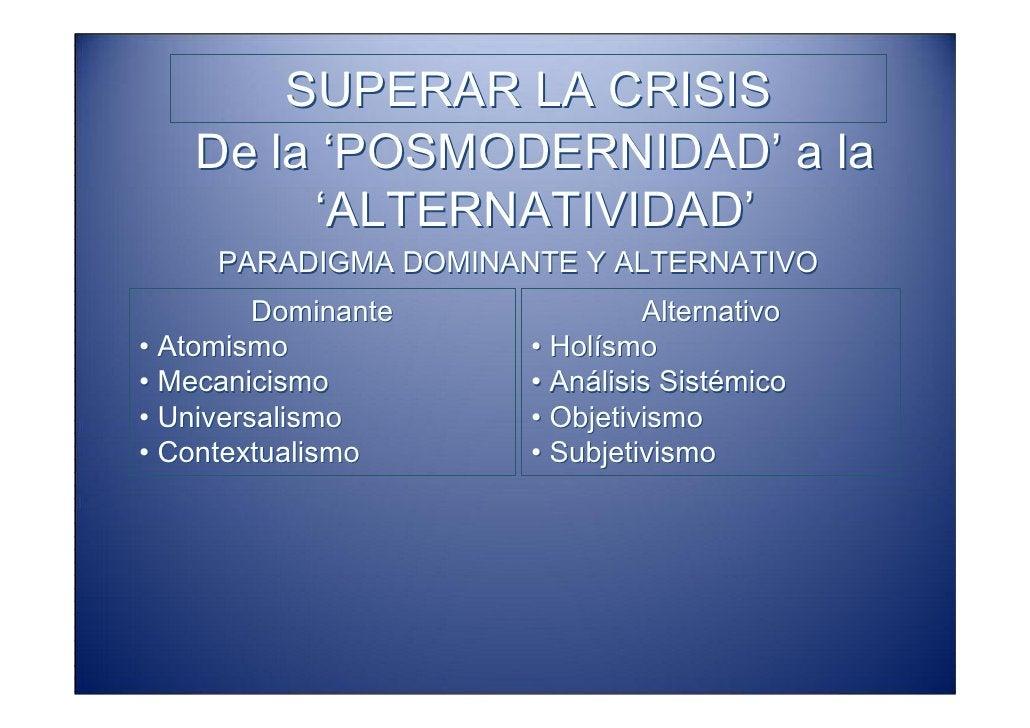 SUPERAR LA CRISIS     De la 'POSMODERNIDAD' a la          'ALTERNATIVIDAD'      PARADIGMA DOMINANTE Y ALTERNATIVO         ...