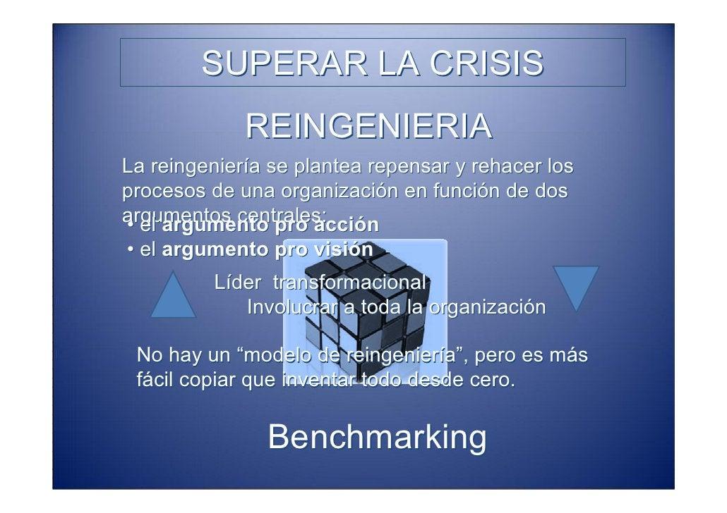 SUPERAR LA CRISIS                REINGENIERIA   La reingeniería se plantea repensar y rehacer los   procesos de una organi...