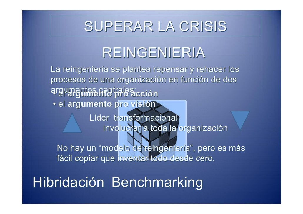 SUPERAR LA CRISIS            REINGENIERIA Los 13 Conceptos fundamentales de la Reingeniería: