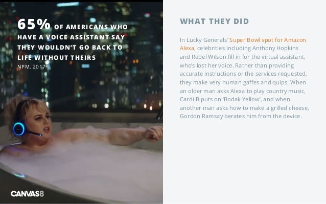 WHAT THEY DID In Lucky Generals' Super Bowl spot for Amazon Alexa, celebrities including Anthony Hopkins and Rebel Wilson ...