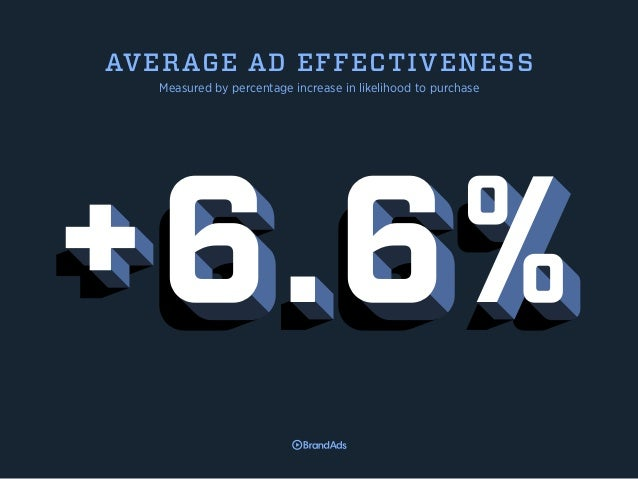 An analysis of the effectiveness of the super bowl advertising