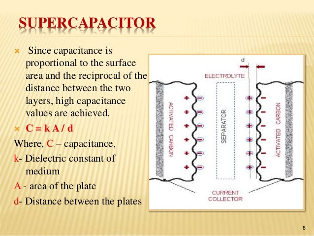 Role Of Activated Carbon In Supercapacitor. Safety Database Software Hip Replacement Game. Community College Cincinnati Types Of 401k. Monitoring Software For Pc Turtle Cove Dental. Direct Tv Hagerstown Md First Choice Plumbing. Attorneys Kansas City Mo Utd Masters Programs. Conventional Mortgage Lenders. Credit Card Balance Transfer Australia. Early Child Development Courses