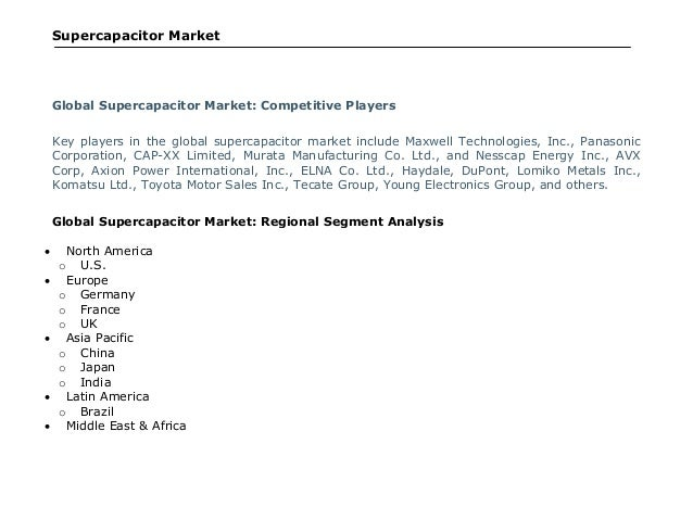 Supercapacitor market, 2016–2024