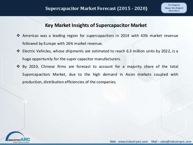 European Steel Manufacturers Sales And Distribution Companies Mail: Supercapacitor Market By Type - 2020