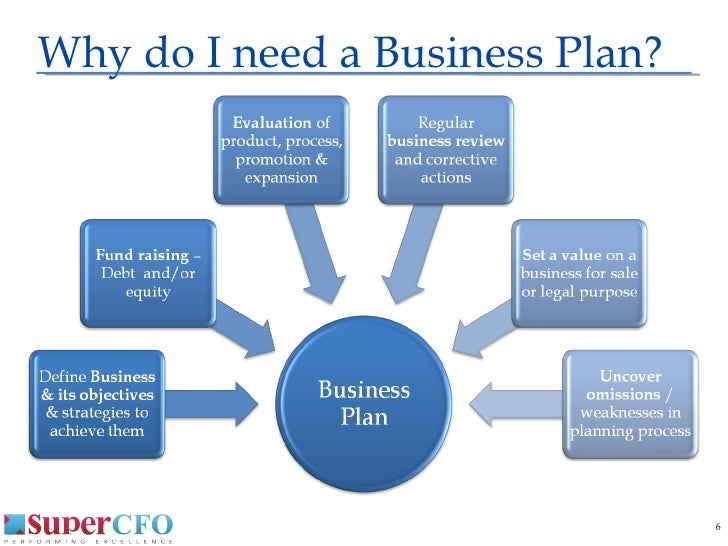 how to do a business plan presentation koni polycode co