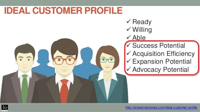 Supercharge Growth Using Ideal Customer Profiles – Customer Profile