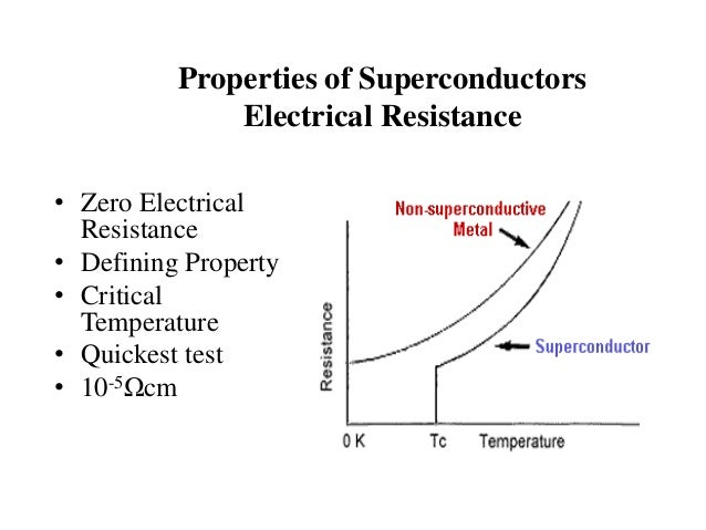 Image Result For Superconducting Transformer