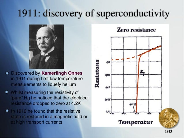 a description of superconductors which conducts electricity without resistance below a certain tempe Electricity 87 electronics  potential energy of double pendulum with and without additional mass www35 at certain frequencies4 forced harmonic and chaotic .