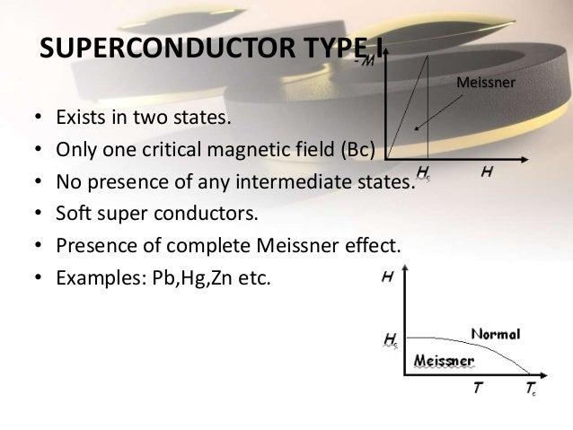Superconductors.