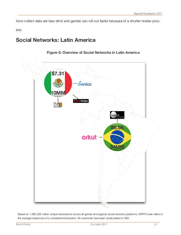 Latin Social Networks 43
