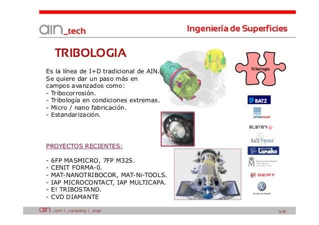 _tech  Ingeniería de Superficies  TRIBOLOGIA Es la línea de I+D tradicional de AIN. Se quiere dar un paso más en campos av...