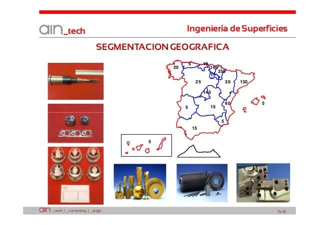 Ingeniería de Superficies  _tech  SEGMENTACION GEOGRAFICA 5  20  10  140 15  250  25  30  130  145 60  15  5  5  Anexos  5...