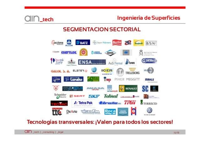 Ingeniería de Superficies  _tech  SEGMENTACION SECTORIAL  Anexos  Tecnologías transversales: ¡Valen para todos los sectore...