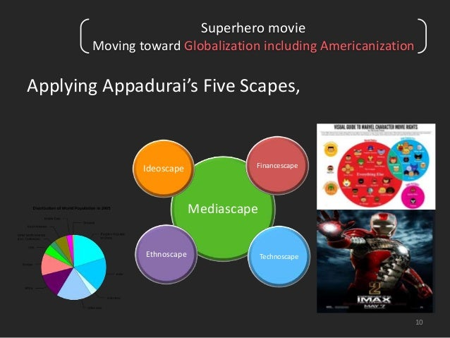 Superhero movie  Moving toward Globalization including Americanization  Applying Appadurai's Five Scapes,  10  Financescap...