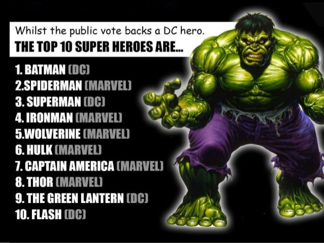 Superheroes DC vs Marvel, Which Side are You? - 웹