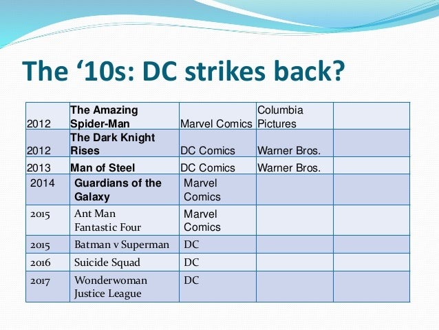The '10s: DC strikes back? 2012 The Amazing Spider-Man Marvel Comics Columbia Pictures 2012 The Dark Knight Rises DC Comic...