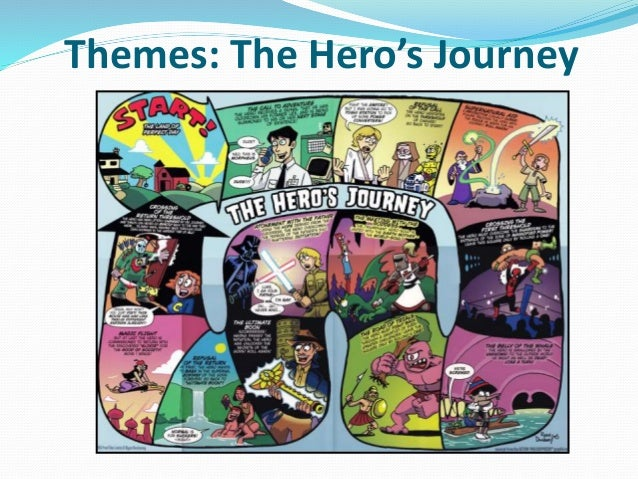 Themes: The Hero's Journey