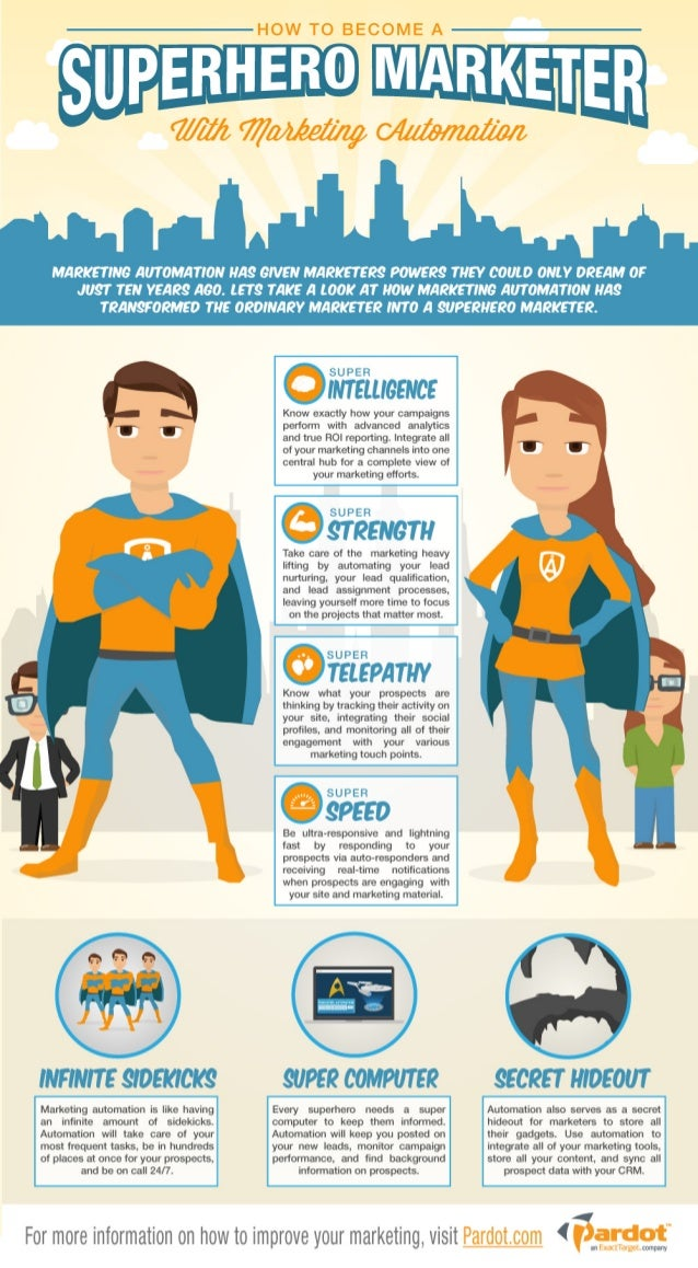 How to Become a Superhero Marketer with Marketing Automation [Infographic]