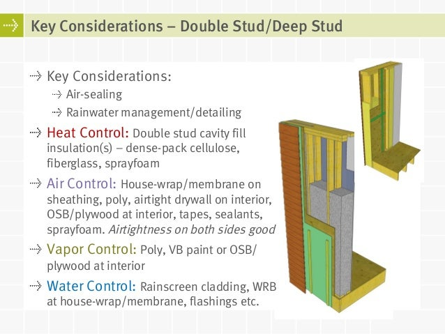 Super Insulated Building Enclosures Seabec 2013