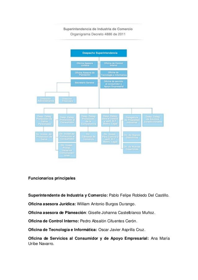 Superintendencia de industria y comercio for Oficina del consumidor burgos