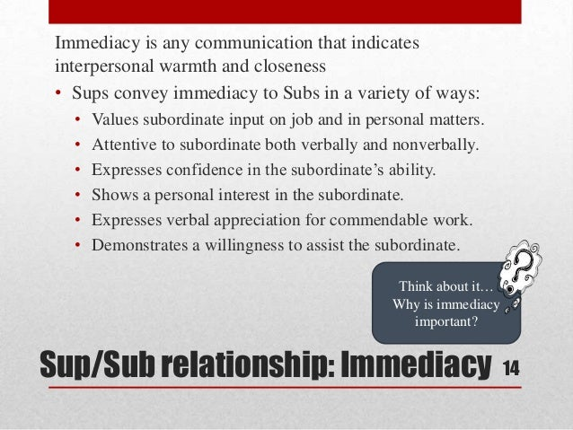 What is Superior-subordinate Communication?