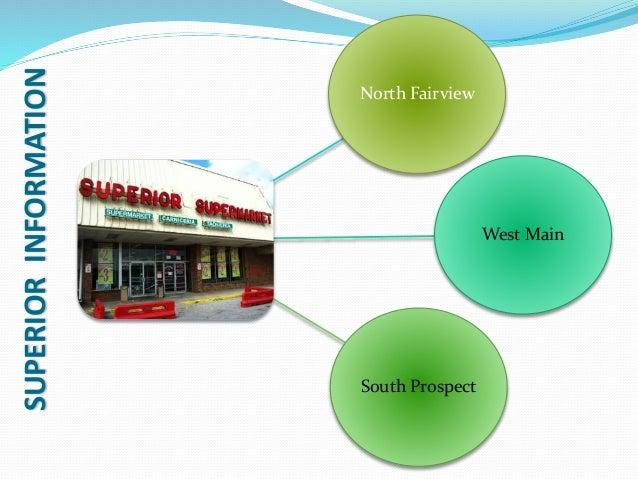 hi value supermarket case analysis