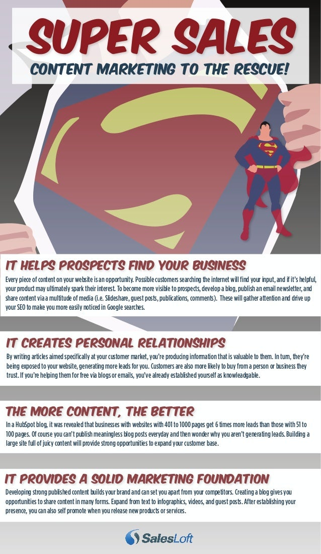 SUper Sales Content Marketing to the Rescue!  It HELPs prospects find your business Every piece of content on your website...