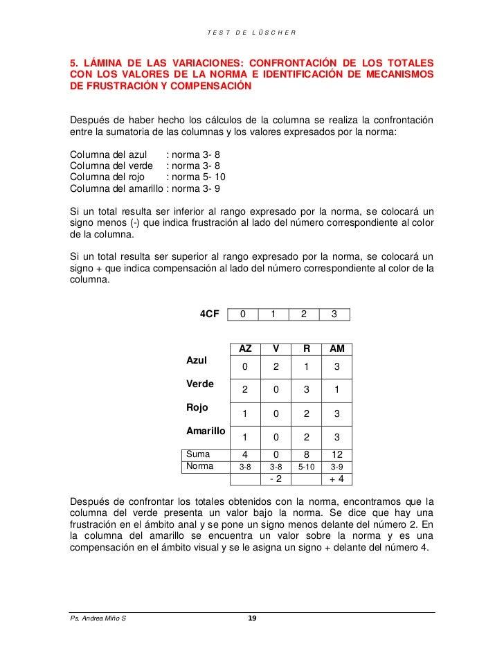 Fantástico Libro De Prueba De Color Luscher Componente - Ideas Para ...